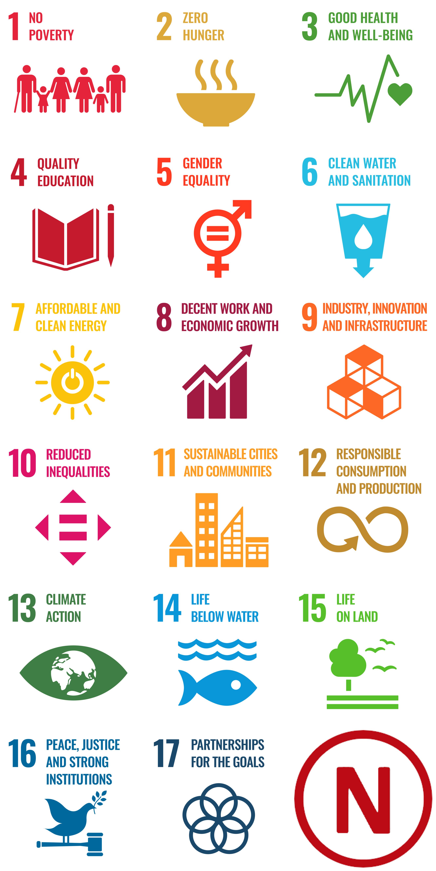 Abbildung 2: SDG Icons inverted